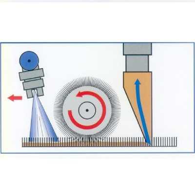 کارکرد دستگاه فرش شوی صنعتی